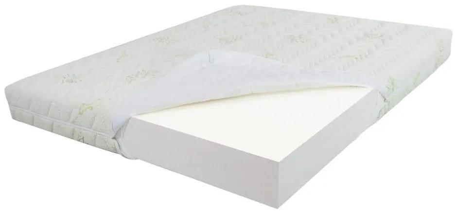 Saltea de pat Super Ortopedica, doua fete, Aloe Vera, 140 x 200