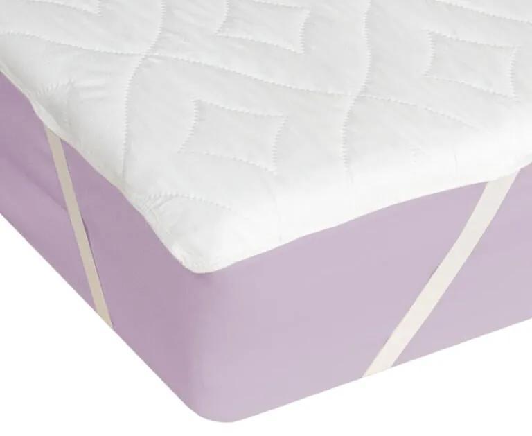 Concept Protecţie matlasată pentru saltea, acoperire parţială 180 x 200 cm
