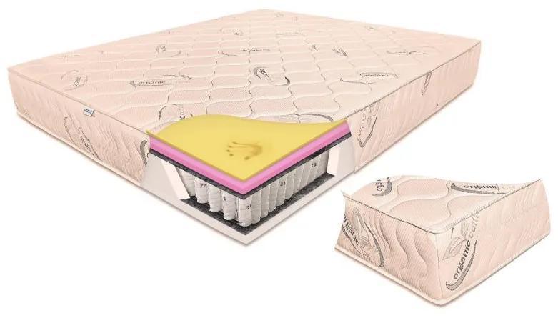 Saltea pat Ortopedica, Bio Bumbac Air, Memory HD, Hotel Range 5+12+5+2, 100x200