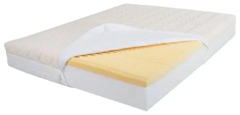Saltea de pat, Bio Bumbac Memory 18+7+2, 90 x 190