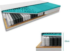 Saltea din fibră de Cocos COCO MAXI 23 cm 120 x 200 cm Protectie saltea: INCLUSIV protectie saltea
