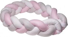 Protectie laterala patut bebe bumper impletit bumbac White Pink Grey 210 cm